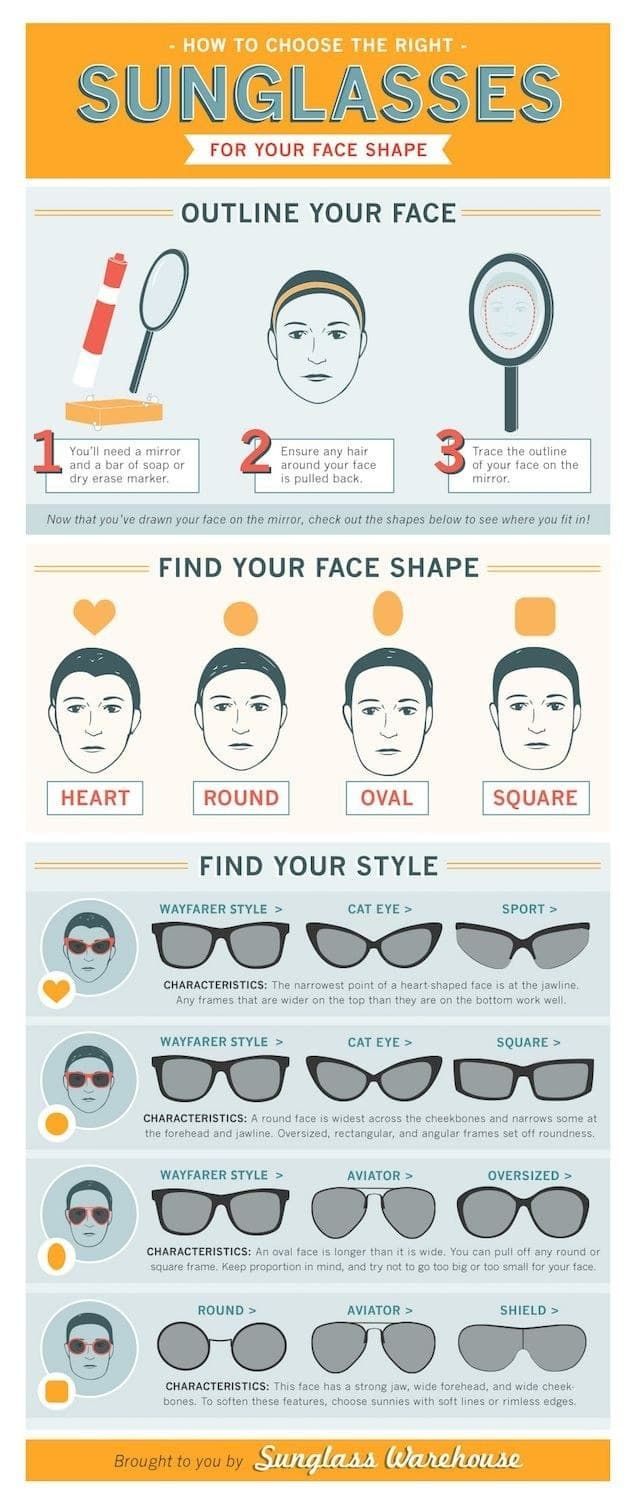 This Chart Helps You Choose the Best Sunglasses for Your Face Shape ...