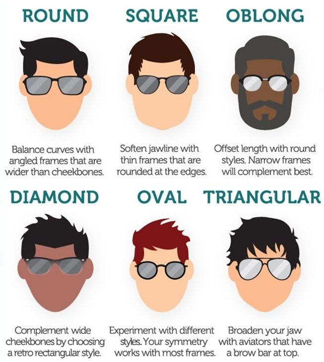 8d74e7b5210  This Chart Helps You Choose the Best Sunglasses for Your Face Shape -  MyVisionHut