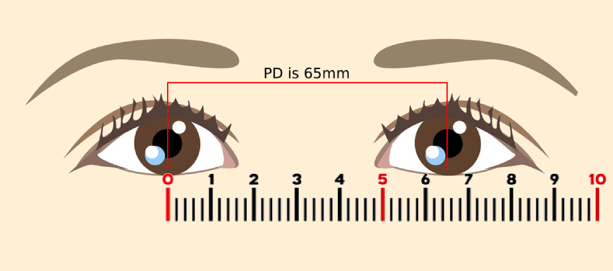 How to measure your own Pupillary Distance (PD)
